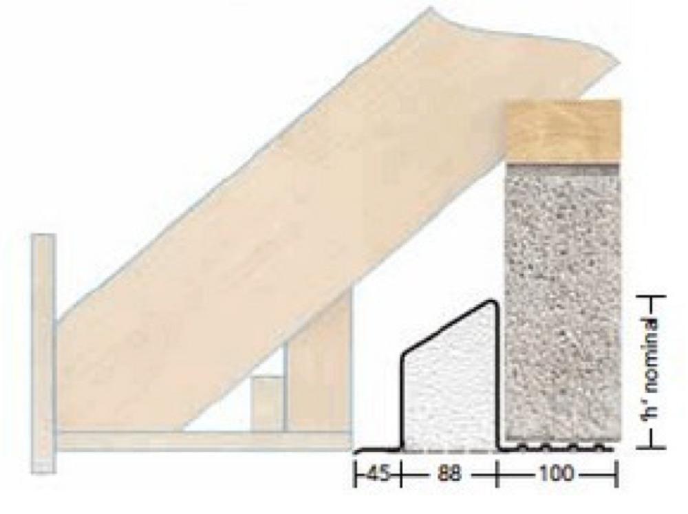 Wil Steel Cavity Lintel